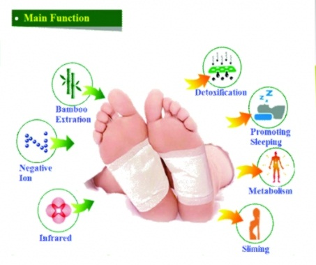 imc-detox-foot-patch